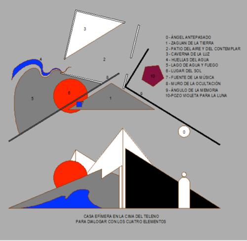 Plano del proyecto del arquitecto Luis P. Carnicero.