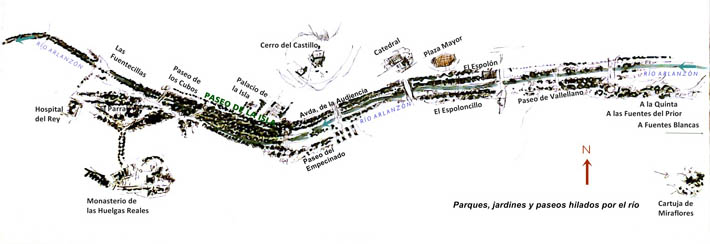 Paseo de la Isla. Esquema de los jardines y el río.