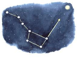 El cazo y la estrella polar.